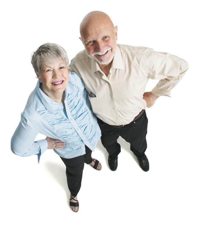 Расчет социальной пенсии по инвалидности 3 группы